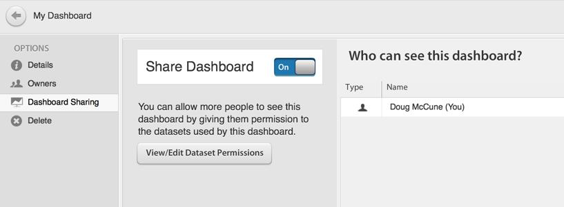 dashboard_sharing_1